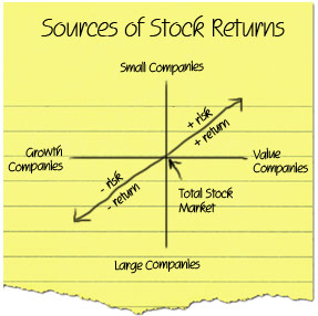 stockreturns2