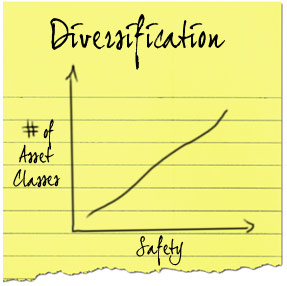 diversification2